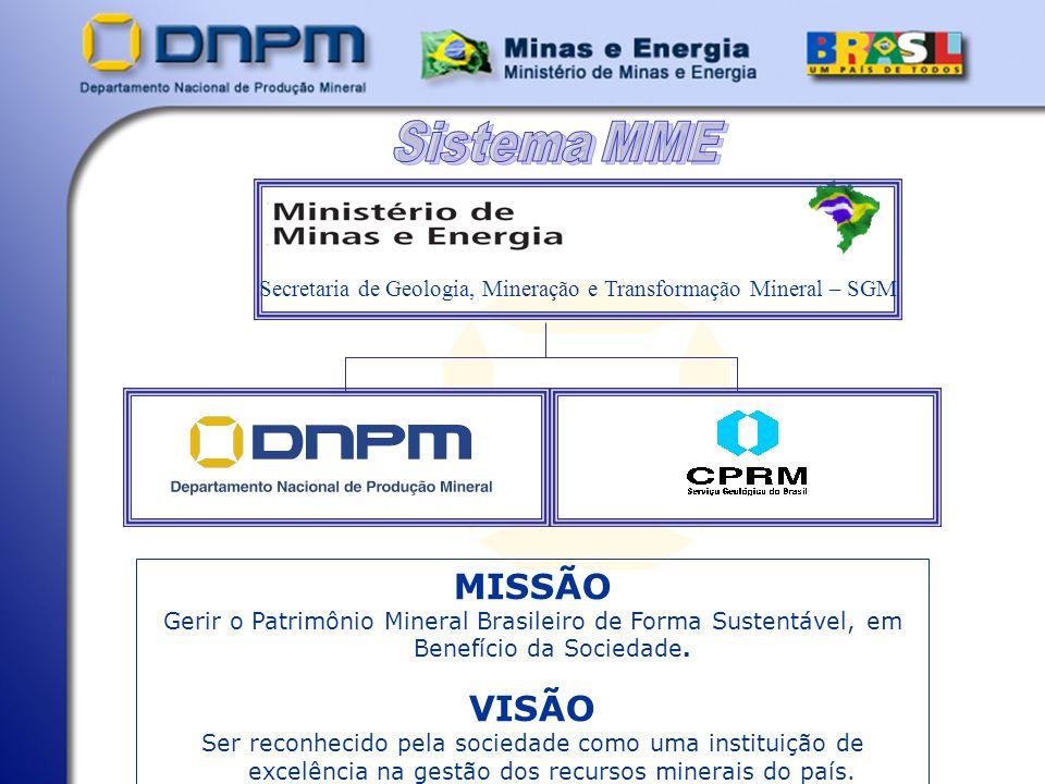 Secretaria de Geologia, Mineração e Transformação Mineral – SGM
