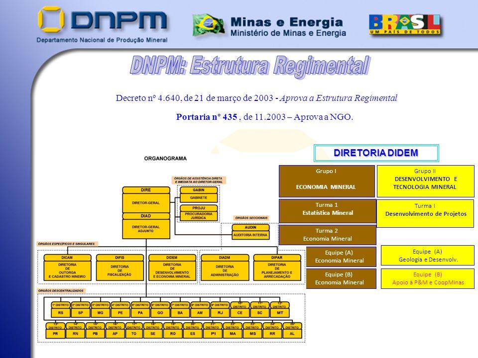 DNPM: Estrutura Regimental