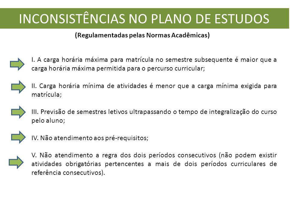 INCONSISTÊNCIAS NO PLANO DE ESTUDOS
