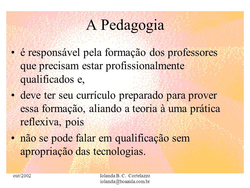 Iolanda B. C. Cortelazzo iolanda@boaaula.com.br