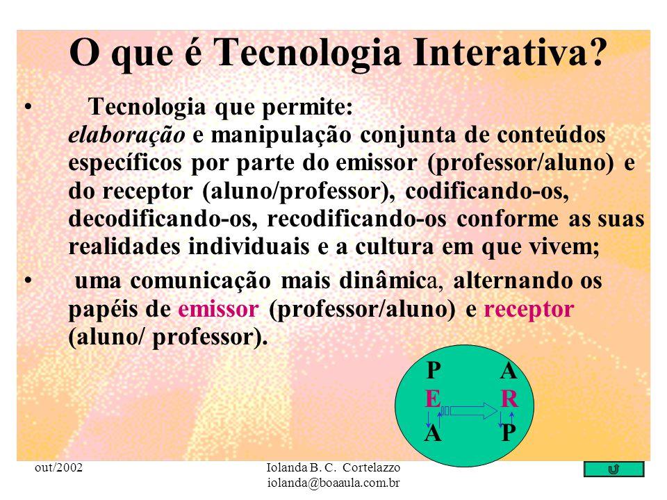 O que é Tecnologia Interativa
