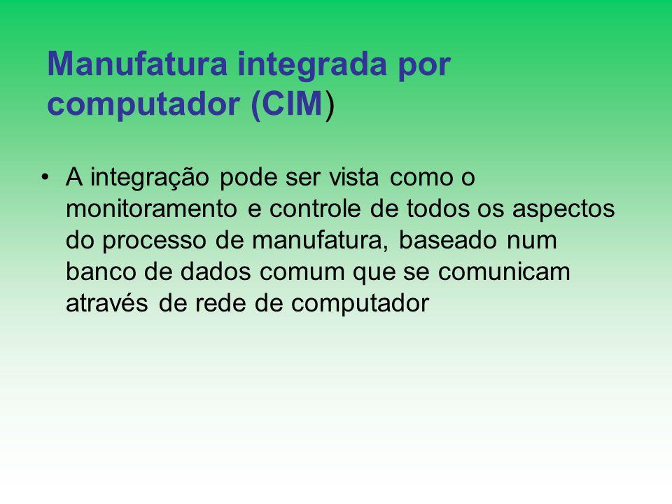 Manufatura integrada por computador (CIM)