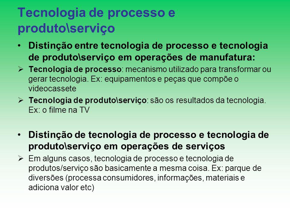 Tecnologia de processo e produto\serviço
