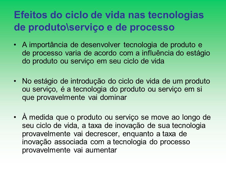 Efeitos do ciclo de vida nas tecnologias de produto\serviço e de processo