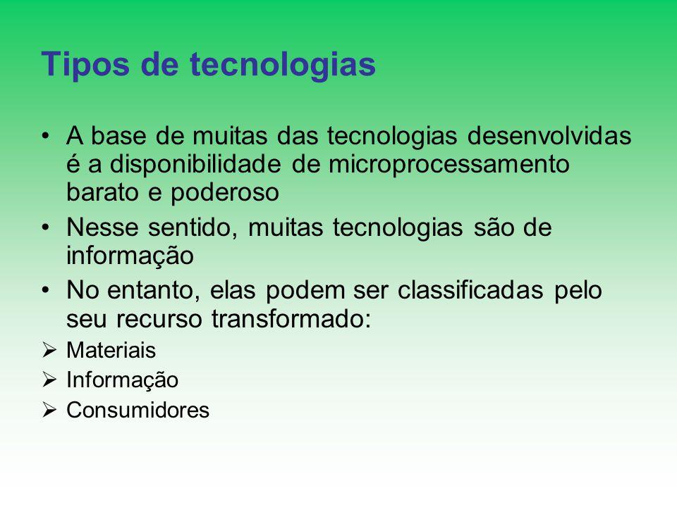 Tipos de tecnologias A base de muitas das tecnologias desenvolvidas é a disponibilidade de microprocessamento barato e poderoso.