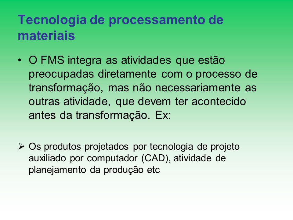 Tecnologia de processamento de materiais