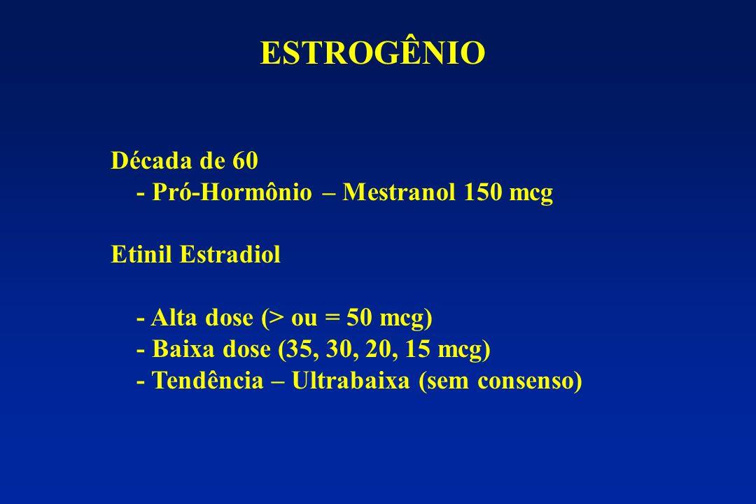 ESTROGÊNIO Década de 60 - Pró-Hormônio – Mestranol 150 mcg