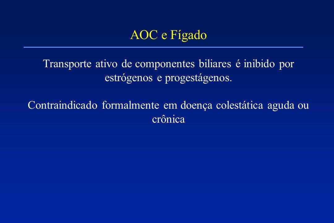 Contraindicado formalmente em doença colestática aguda ou crônica