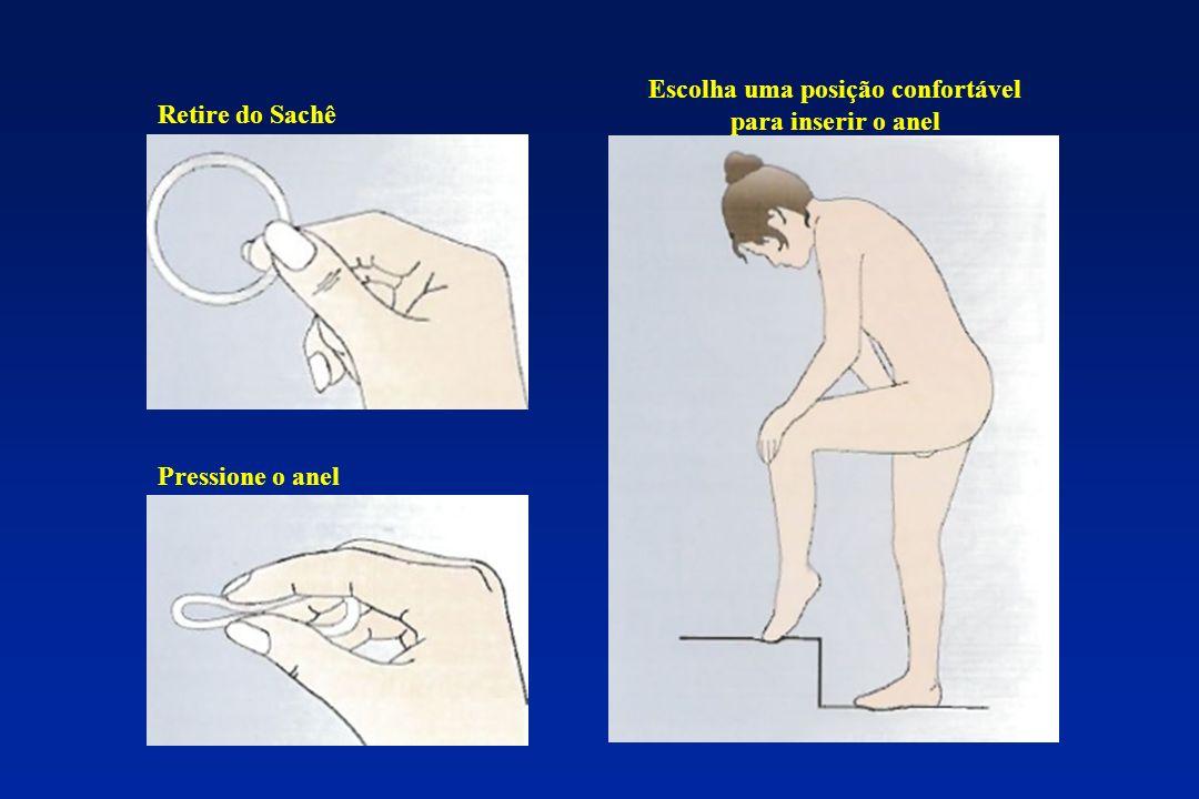 Escolha uma posição confortável para inserir o anel