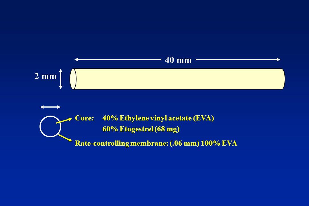 40 mm 2 mm Core: 40% Ethylene vinyl acetate (EVA)