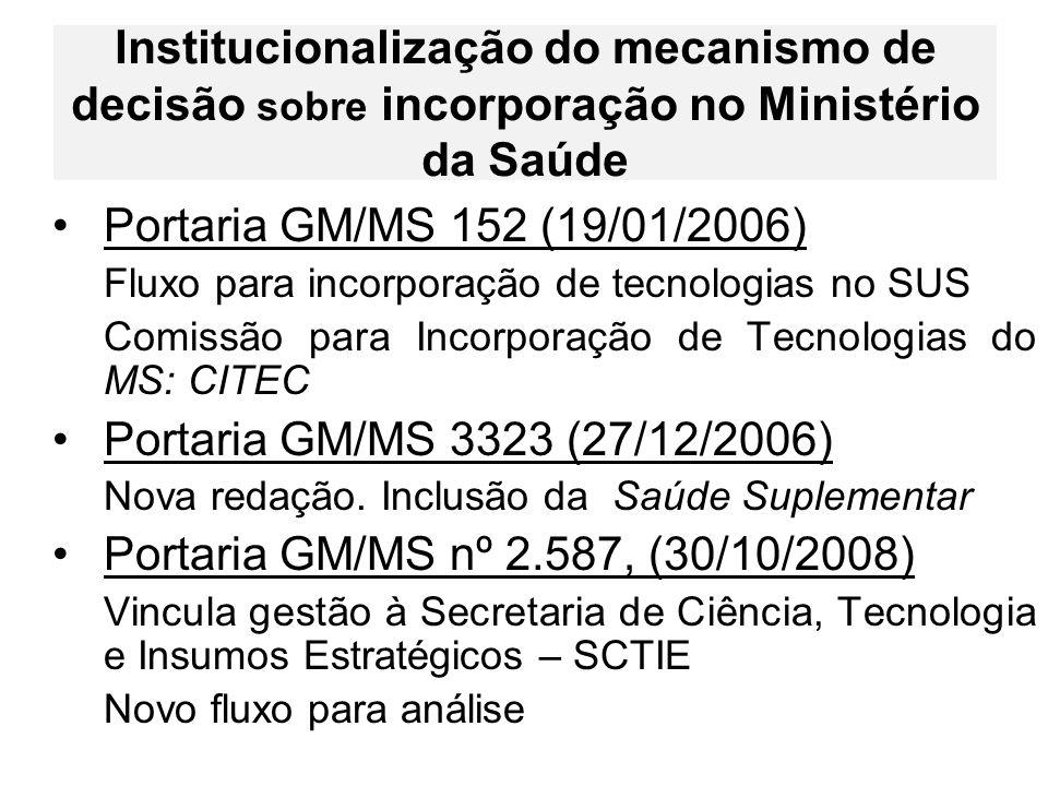 Institucionalização do mecanismo de decisão sobre incorporação no Ministério da Saúde