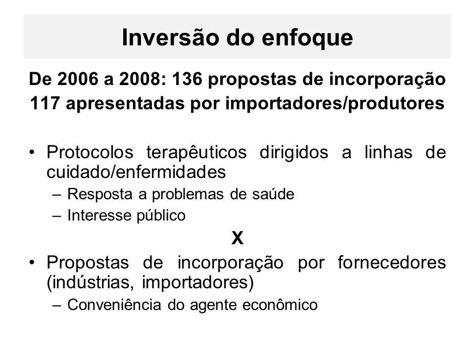 Inversão do enfoque De 2006 a 2008: 136 propostas de incorporação