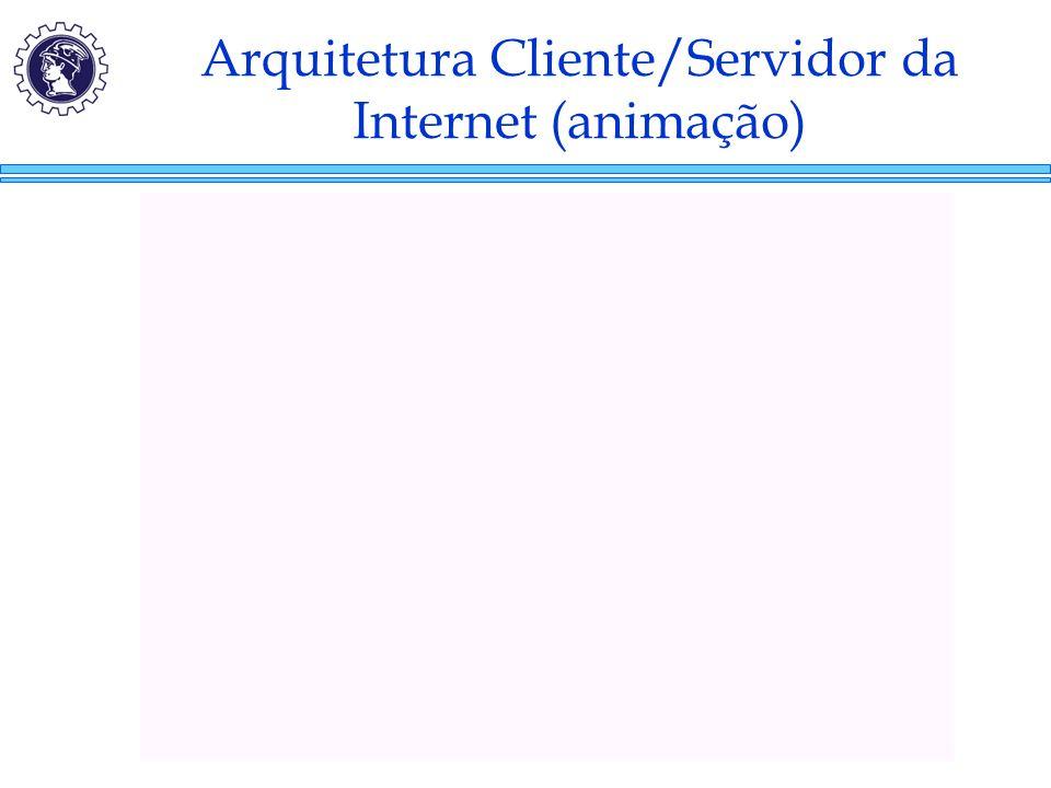 Arquitetura Cliente/Servidor da Internet (animação)