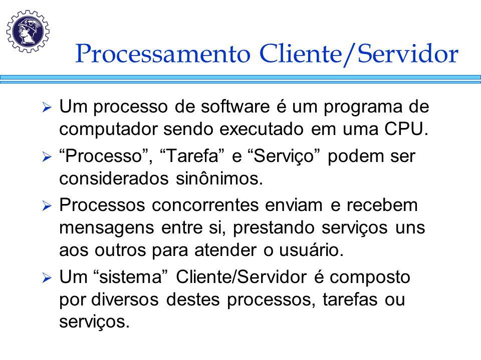 Processamento Cliente/Servidor