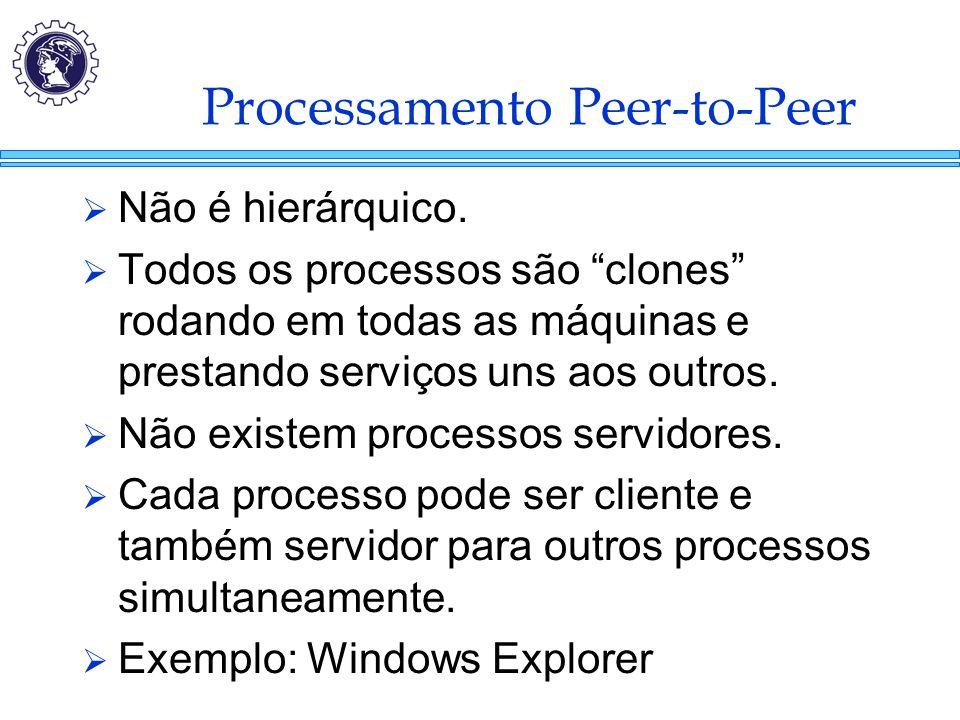 Processamento Peer-to-Peer