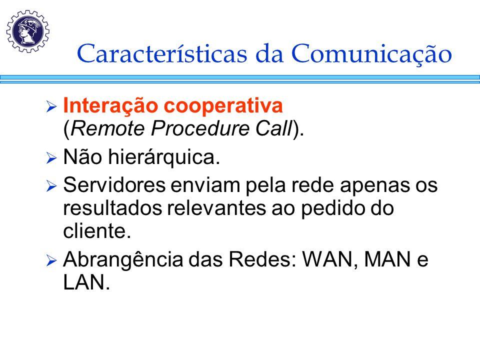 Características da Comunicação