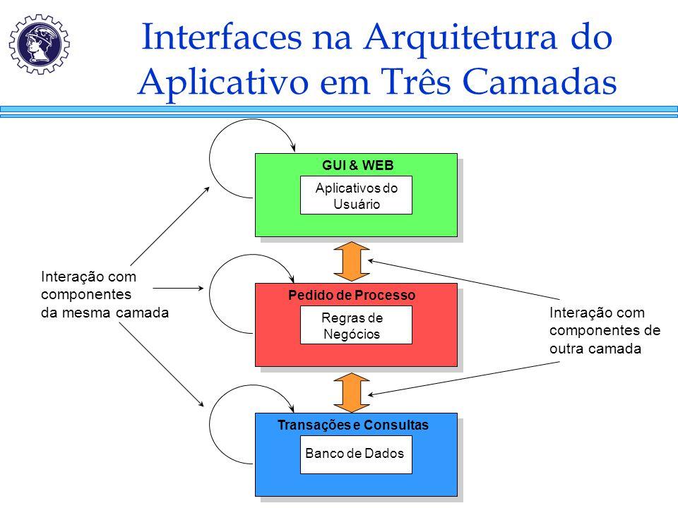 Interfaces na Arquitetura do Aplicativo em Três Camadas