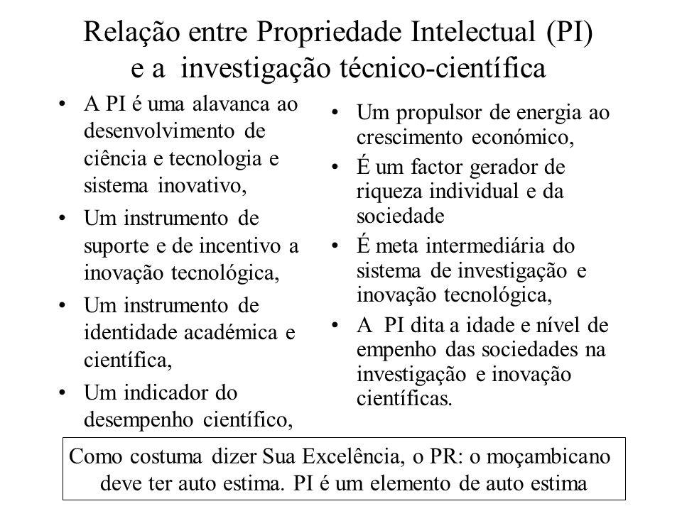 Relação entre Propriedade Intelectual (PI) e a investigação técnico-científica