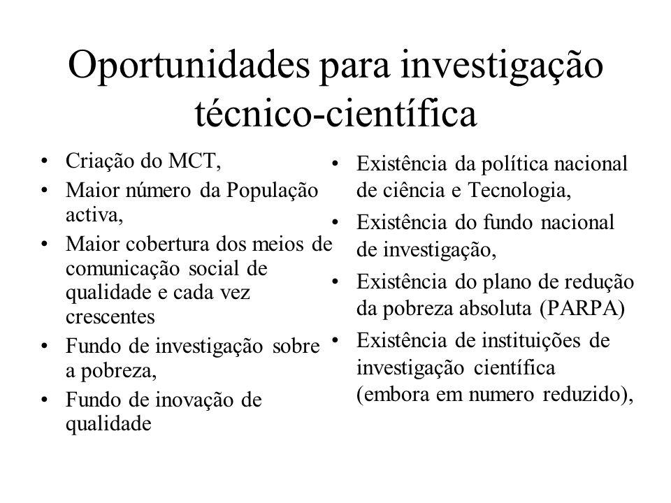 Oportunidades para investigação técnico-científica