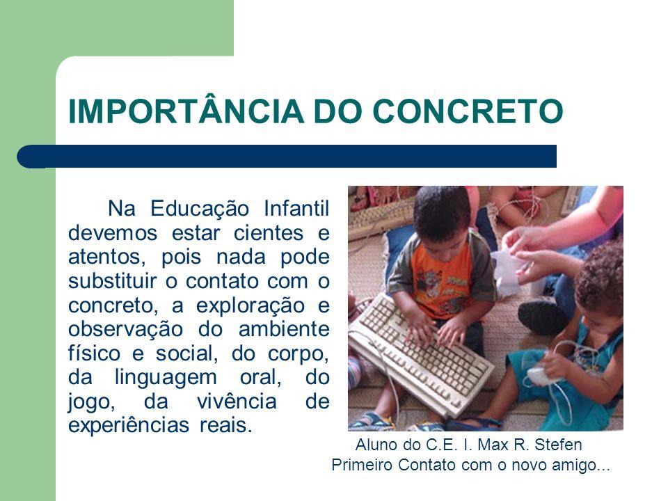 IMPORTÂNCIA DO CONCRETO