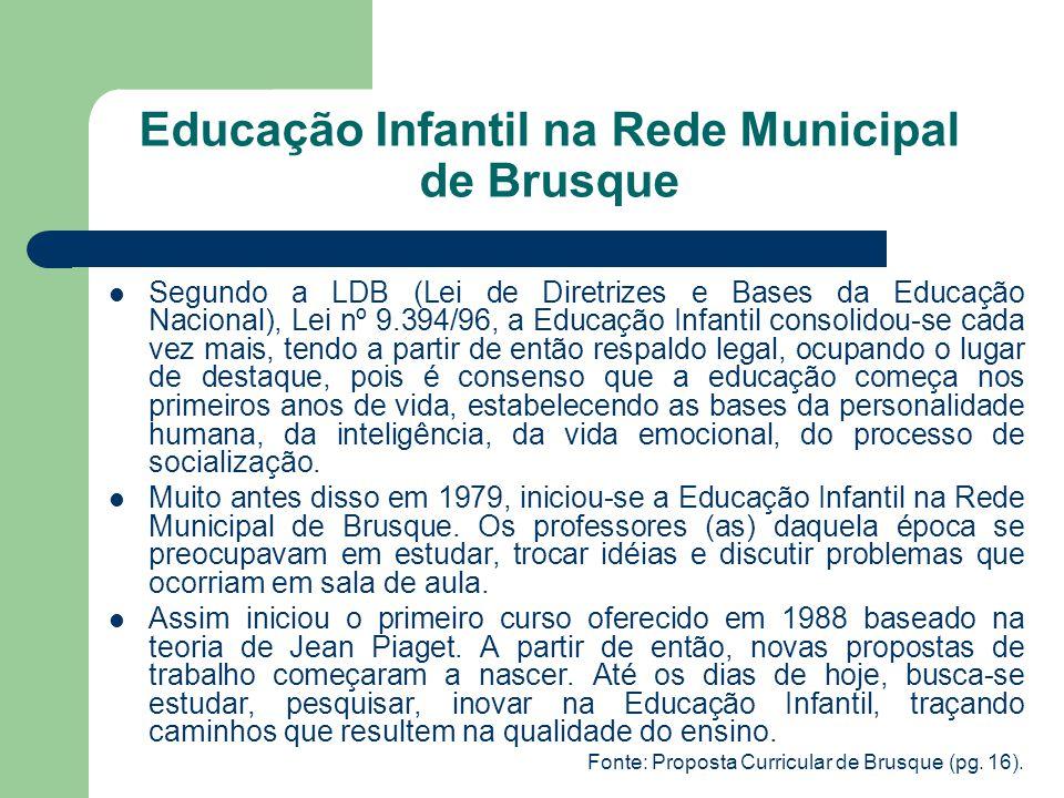 Educação Infantil na Rede Municipal de Brusque