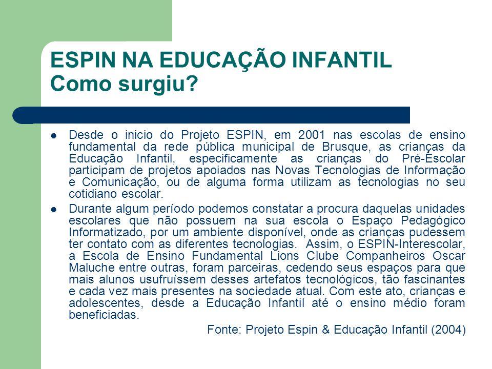 ESPIN NA EDUCAÇÃO INFANTIL Como surgiu