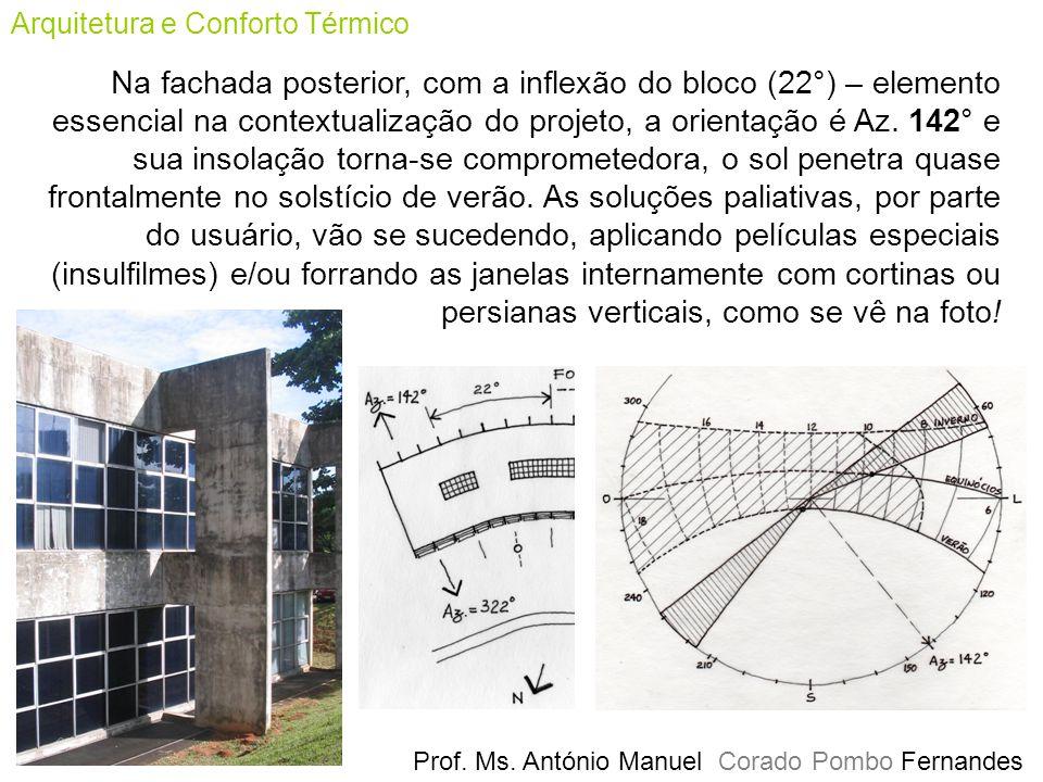 Arquitetura e Conforto Térmico