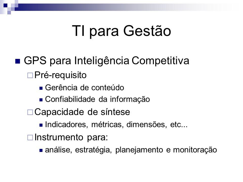 TI para Gestão GPS para Inteligência Competitiva Pré-requisito