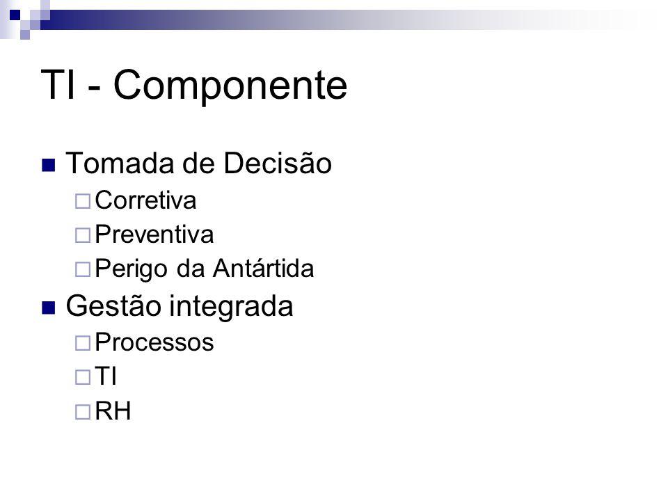 TI - Componente Tomada de Decisão Gestão integrada Corretiva