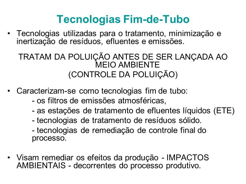 Tecnologias Fim-de-Tubo