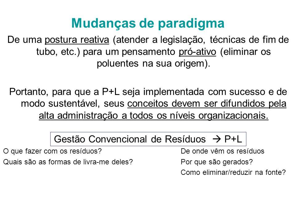 Gestão Convencional de Resíduos  P+L