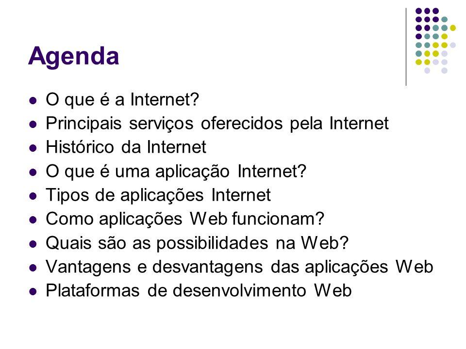Agenda O que é a Internet