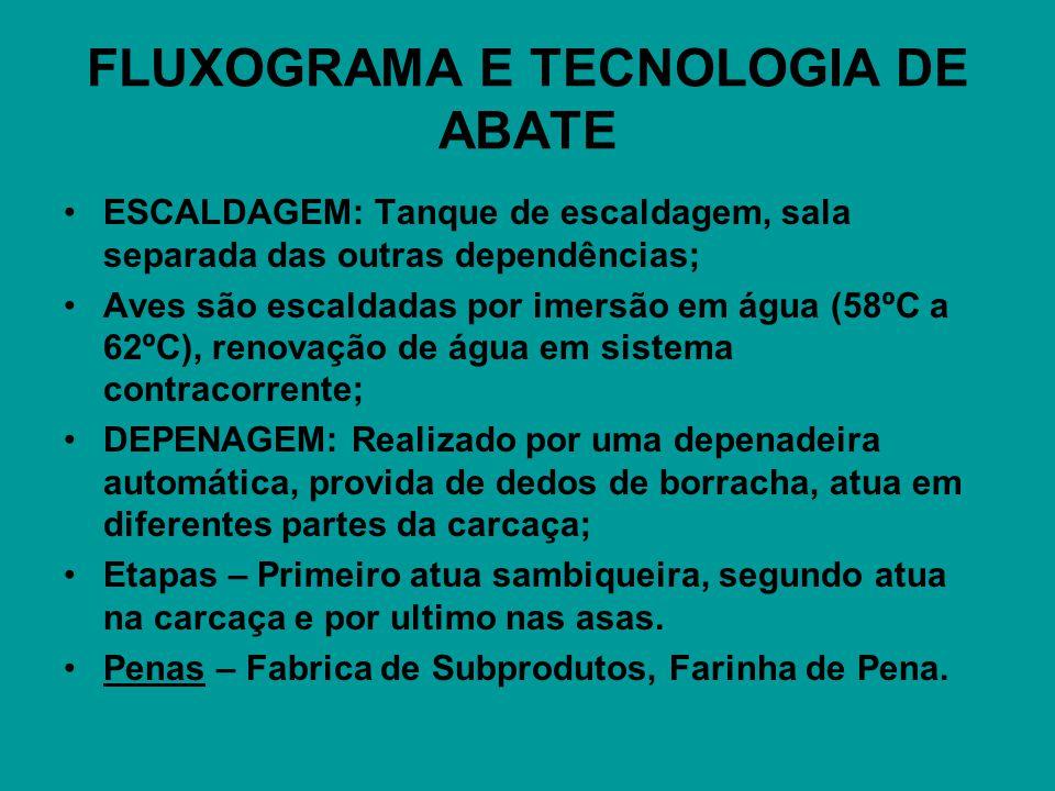 FLUXOGRAMA E TECNOLOGIA DE ABATE