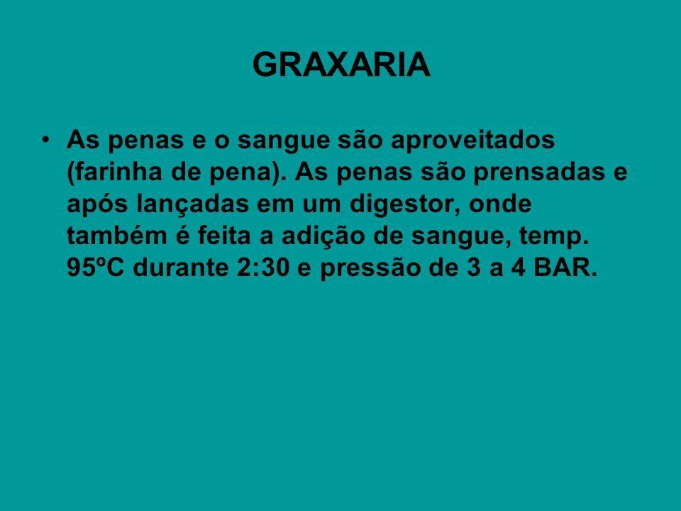GRAXARIA