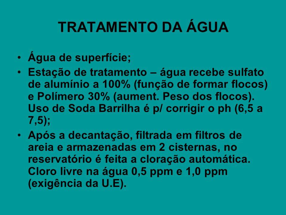 TRATAMENTO DA ÁGUA Água de superfície;
