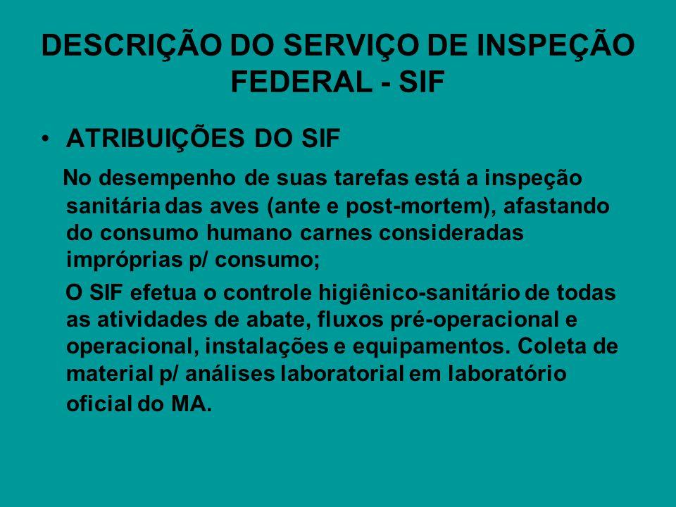 DESCRIÇÃO DO SERVIÇO DE INSPEÇÃO FEDERAL - SIF