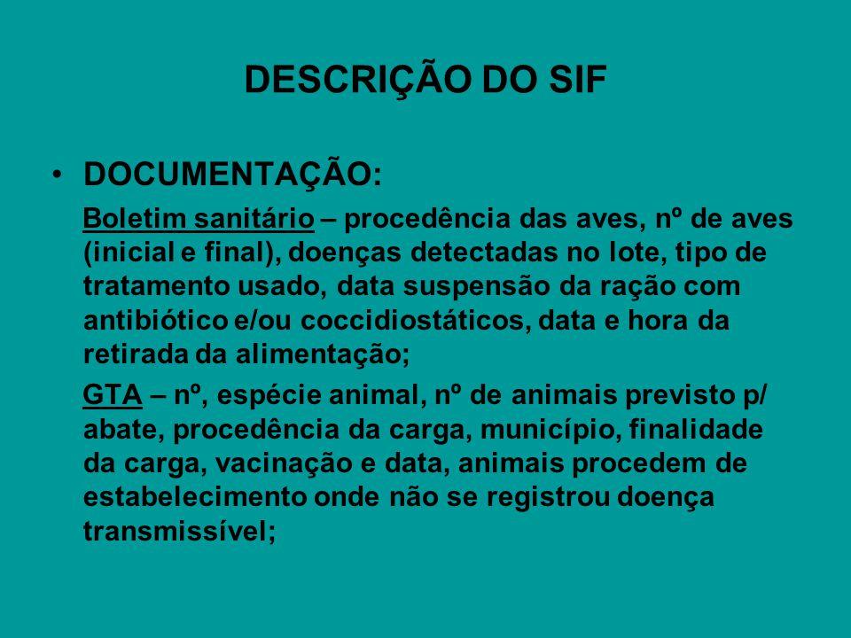 DESCRIÇÃO DO SIF DOCUMENTAÇÃO: