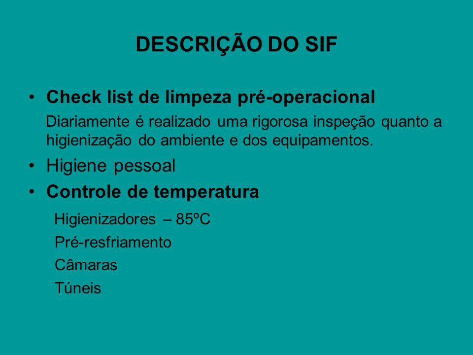 DESCRIÇÃO DO SIF Check list de limpeza pré-operacional Higiene pessoal
