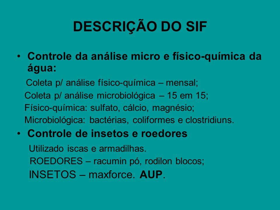 DESCRIÇÃO DO SIF Controle da análise micro e físico-química da água: