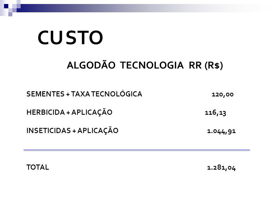 CU STO ALGODÃO TECNOLOGIA RR (R$) SEMENTES + TAXA TECNOLÓGICA 120,00