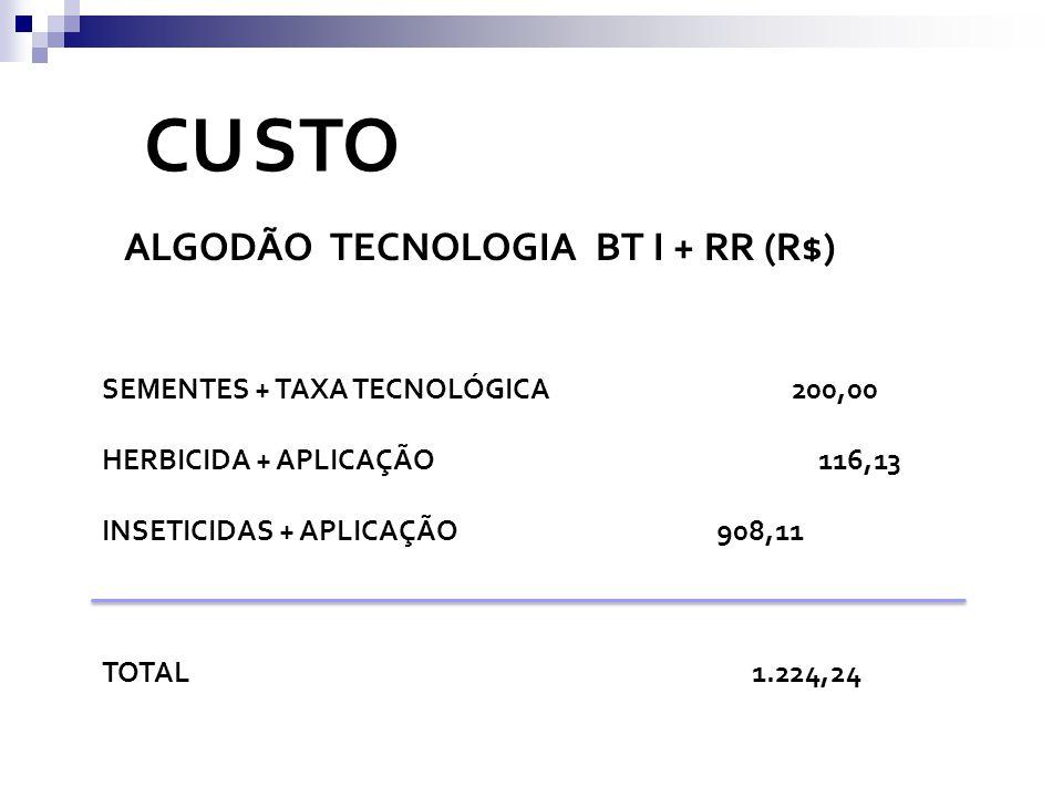 CU STO ALGODÃO TECNOLOGIA BT I + RR (R$)