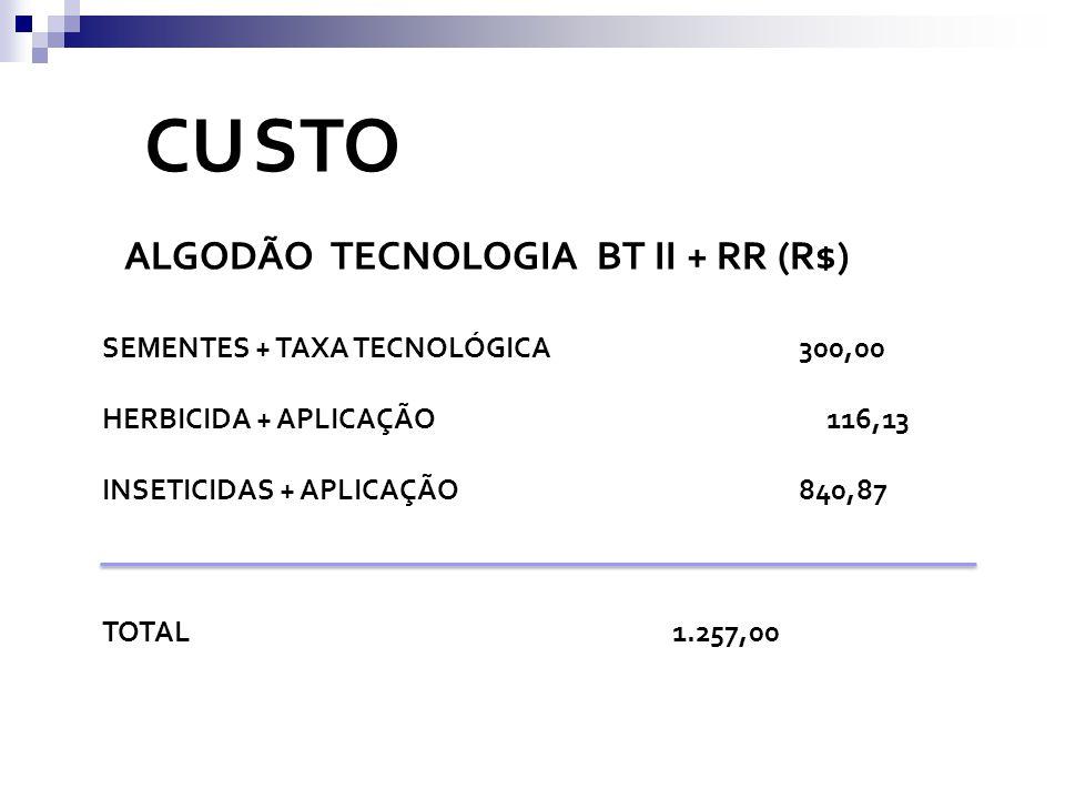 CU STO ALGODÃO TECNOLOGIA BT II + RR (R$)