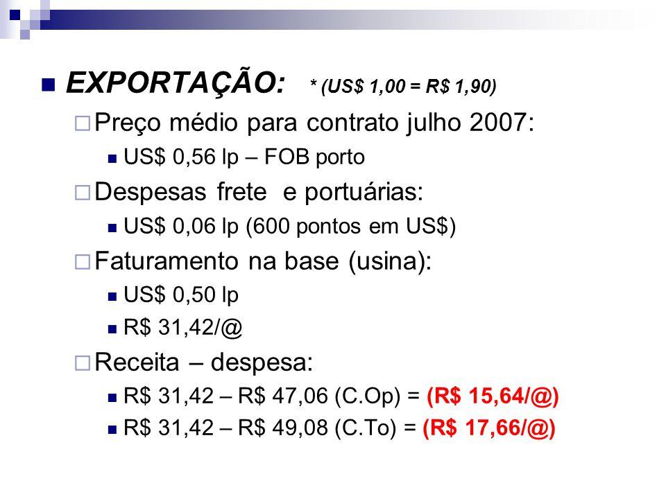 EXPORTAÇÃO: * (US$ 1,00 = R$ 1,90)