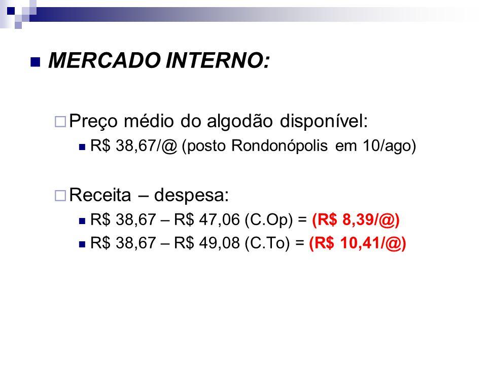 MERCADO INTERNO: Preço médio do algodão disponível: Receita – despesa: