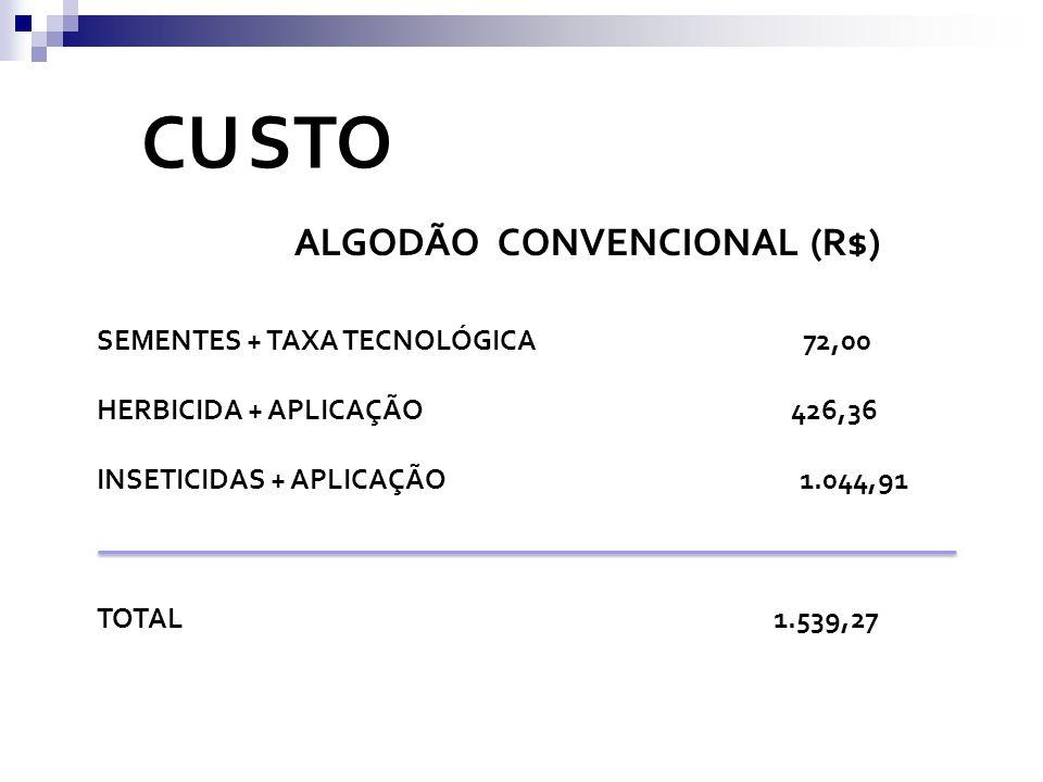 CU STO ALGODÃO CONVENCIONAL (R$) SEMENTES + TAXA TECNOLÓGICA 72,00