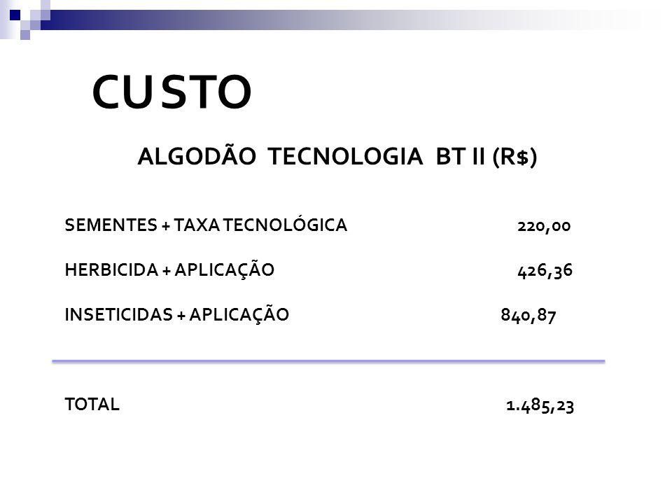 CU STO ALGODÃO TECNOLOGIA BT II (R$)