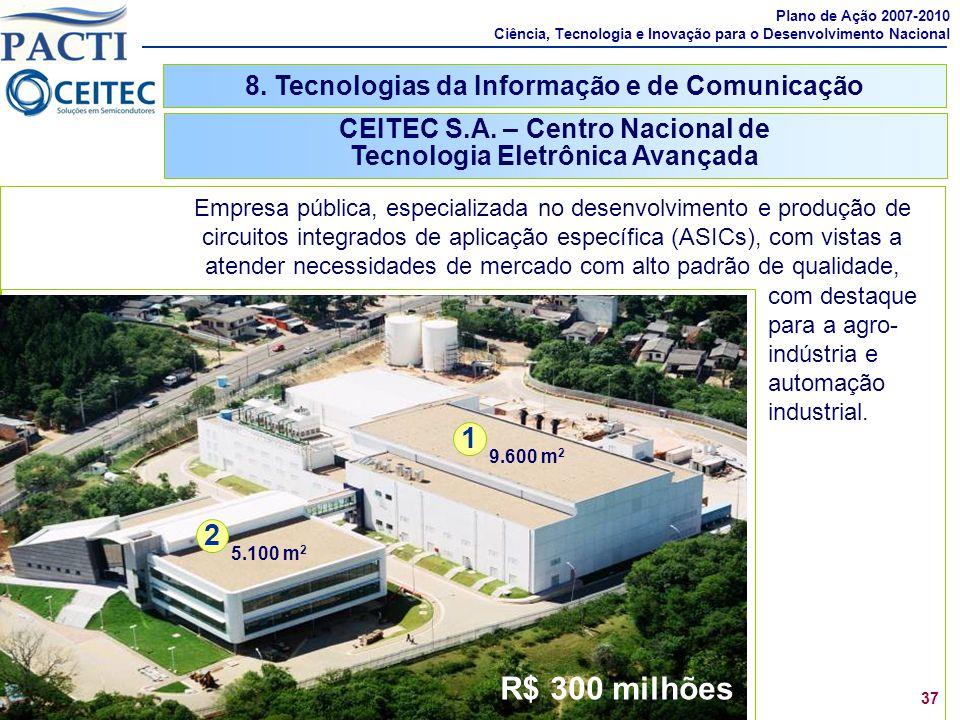 R$ 300 milhões 1 2 8. Tecnologias da Informação e de Comunicação