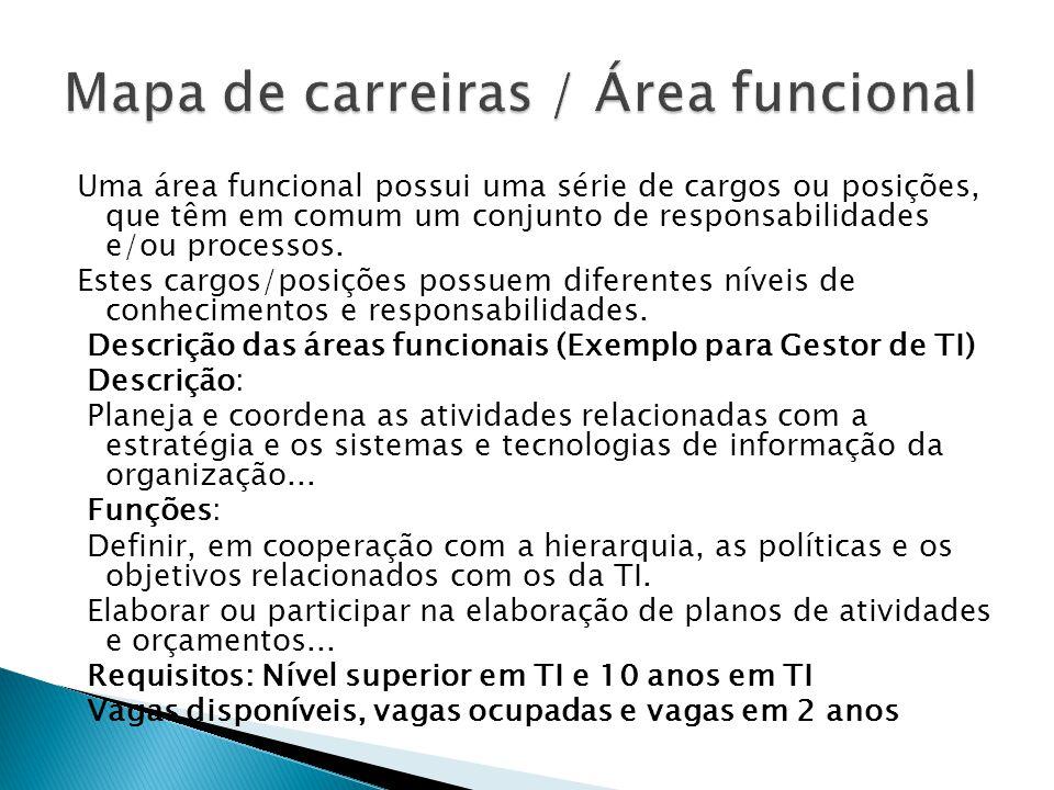 Mapa de carreiras / Área funcional
