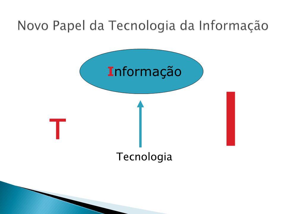 Novo Papel da Tecnologia da Informação