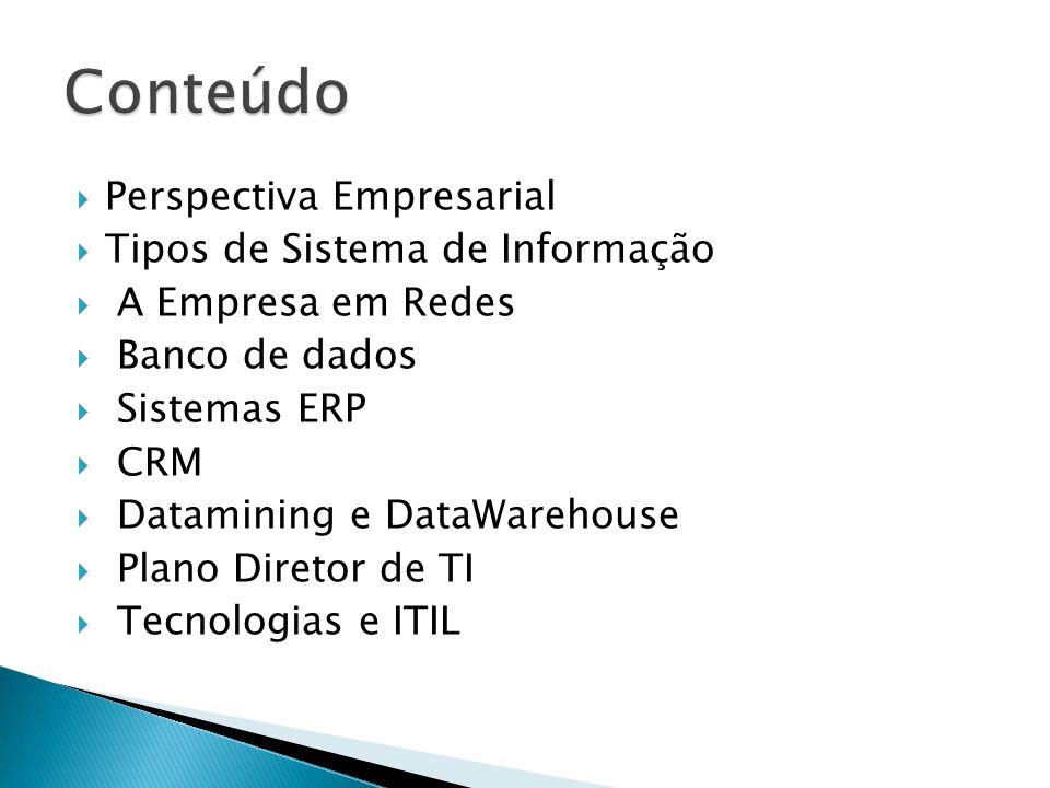 Conteúdo Perspectiva Empresarial Tipos de Sistema de Informação